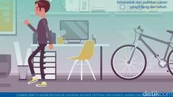 Bersepeda bisa jadi pilihan untuk menghindari risiko penularan virus Corona COVID-19 di transportasi umum. Tapi tetap ada aturan yang harus ditaati.