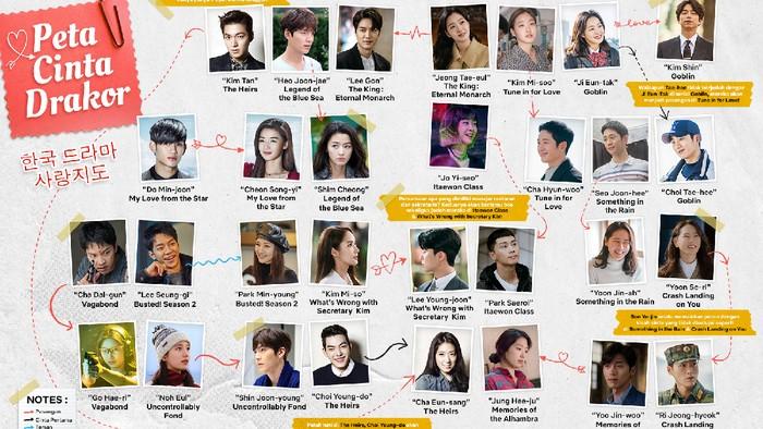Pasangan Serasi di Drama Korea