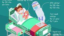 Melahirkan Saat Pandemi? Ini yang Bikin Lebih Mahal