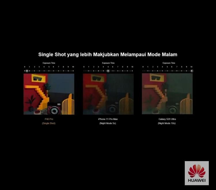 Huawei baru saja meresmikan peluncuran ponsel flagship anyarnya Huawei P40 dan P40 Pro Plus. Ia pun pede menyandingkan hasil fotonya dengan iPhone dan Samsung.