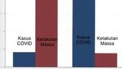 Indonesia memasuki era new normal di tengah pandemi virus Corona COVID-19. Bersamaan dengan itu, sosok dr Reisa Broto Asmoro ramai diperbincangkan.