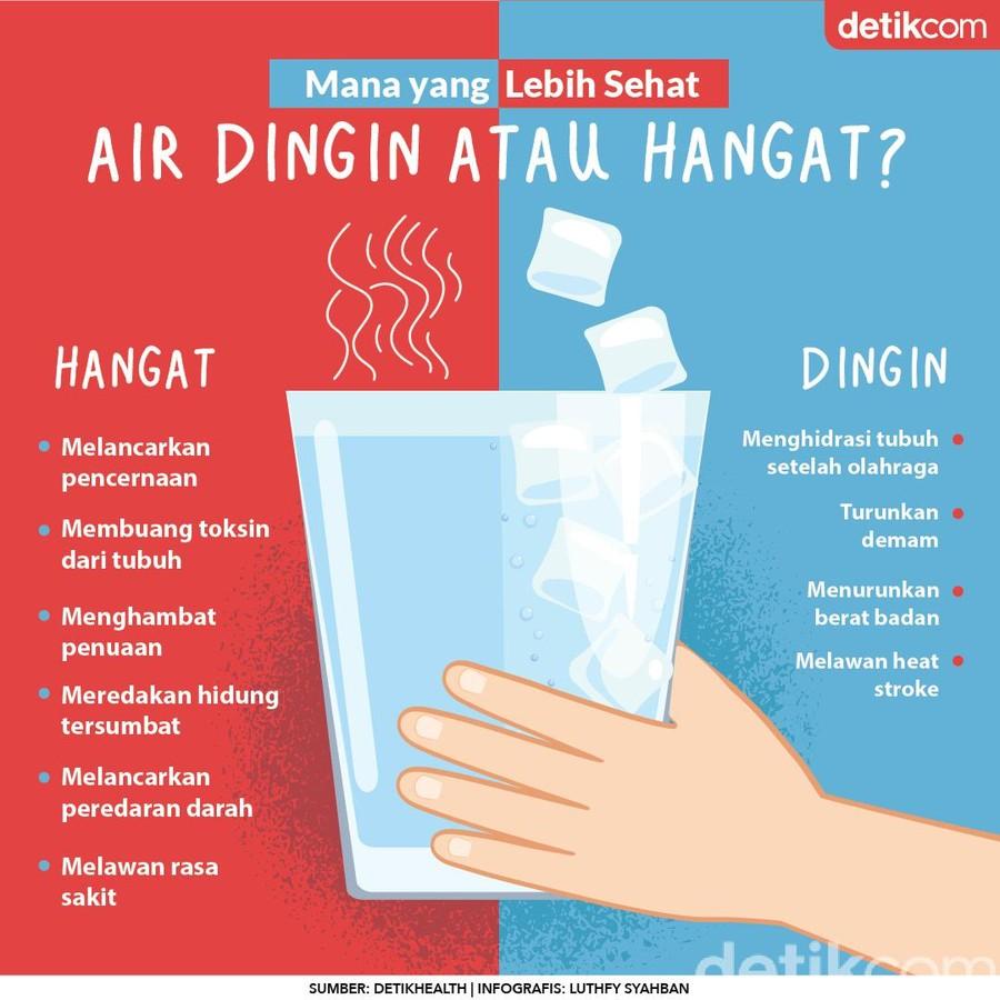 infografis air hangat vs air dingin