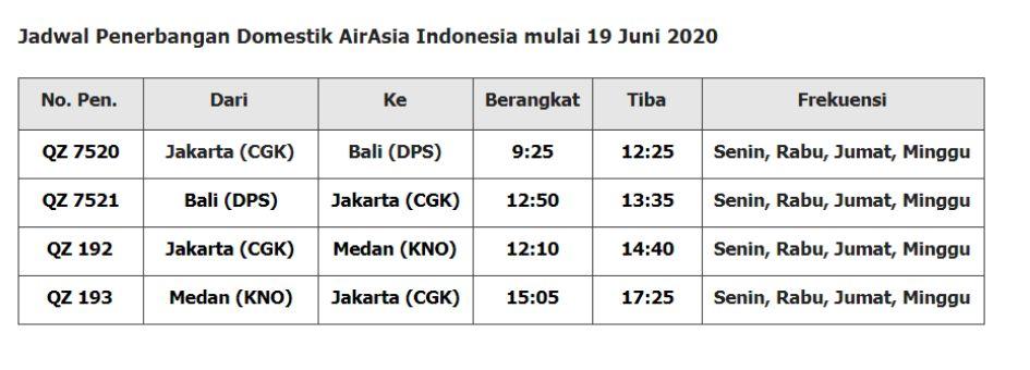 Jadwal Penerbangan AirAsia mulai 19 Juni