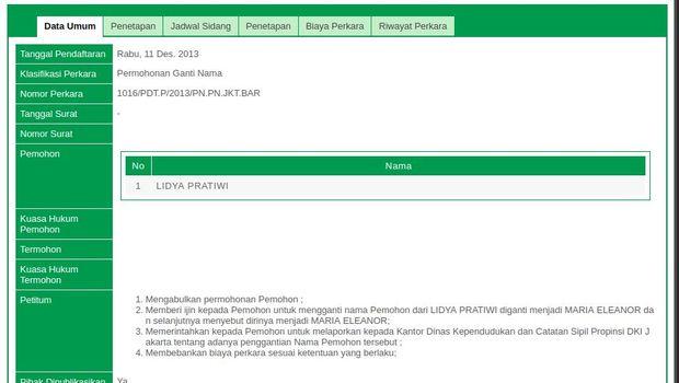 Data permohonan Lidya Pratiwi ganti nama