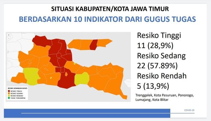 Zona Merah Covid 19 Di Jatim Tinggal 11 Kabupaten Kota