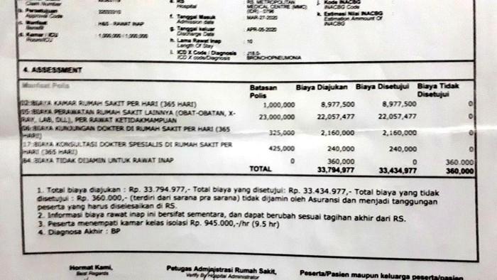 Viral biaya berobat corona tembus Rp 70 juta