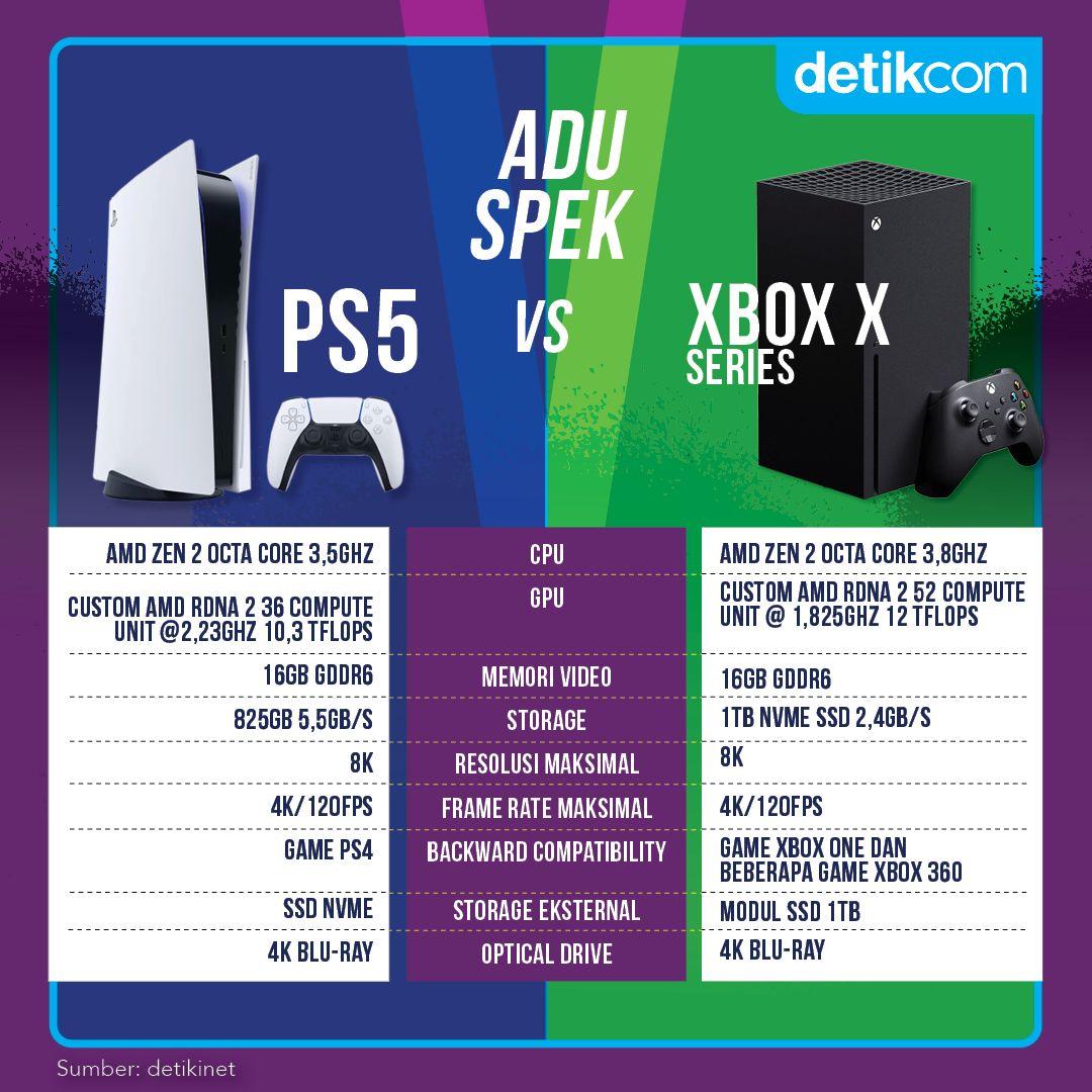 Infografis PS5 VS Xbox Series X
