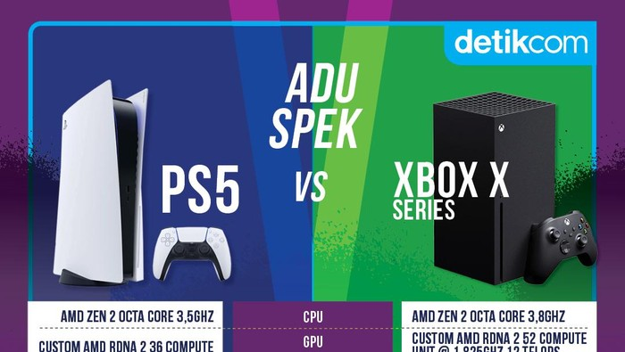 Infografis PS5 VS Xbox Series X