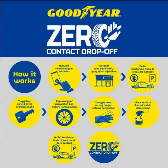 Goodyer Zero Contact Drop-Off