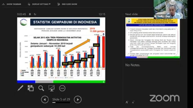 Data catatan gempa bumi di Indonesia (Screenshot telekonferensi)