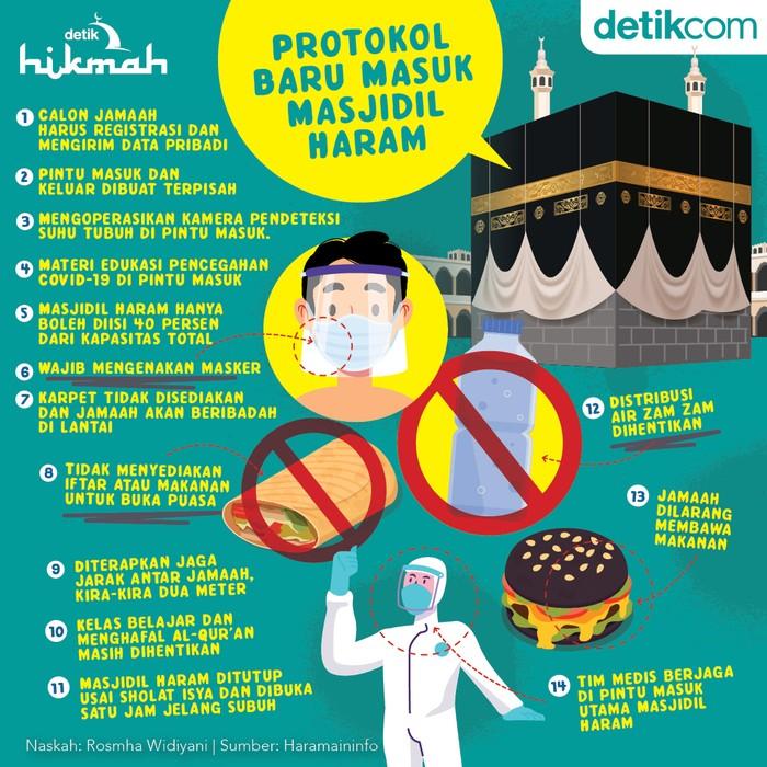 Infografis protokol baru masjidil haram