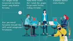Banyak penyesuaian harus dilakukan di era new normal. Terutama sekali bagi mereka yang sudah harus kembali masuk kantor setelah sekian lama Work from Home.