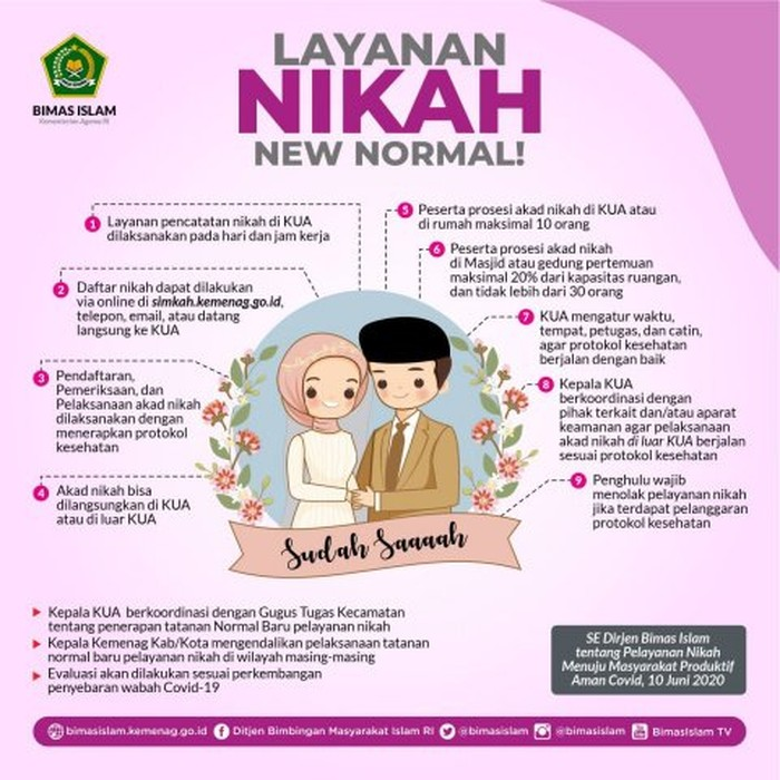 Layanan nikah new normal