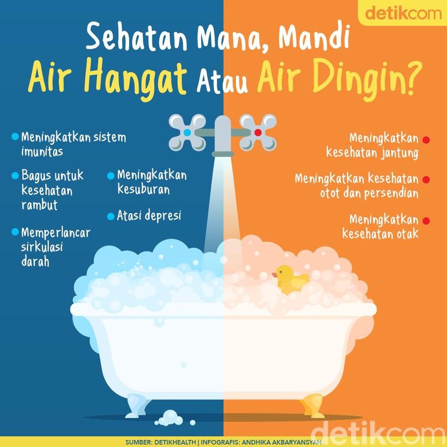 Mandi Air Dingin Vs Air Hangat, Mana Lebih Sehat?