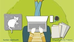 Bekerja menggunakan gadget membuat mata cepat lelah. Bahkan dalam jangka panjang, bisa juga memicu kerusakan pada mata.