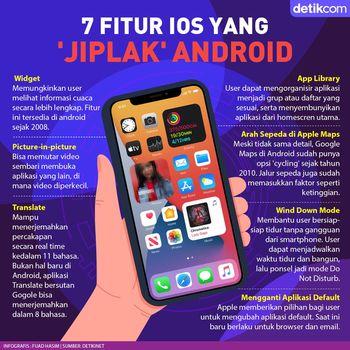 Infografis Fitur iOS 14 yang Jiplak Android