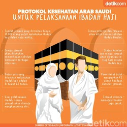 Infografis: Protokol Kesehatan Arab Saudi untuk Haji Terbatas