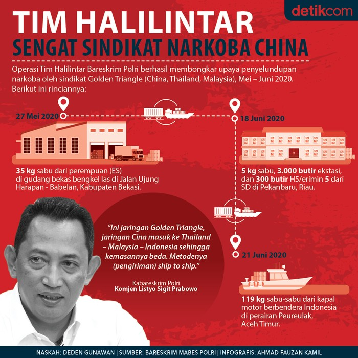 Tim Halilintar Bareskrim berantas sindikat narkoba dari China