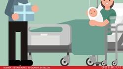 Bayi termasuk kelompok dengan imunitas yang belum sempurna, mudah tertular kuman penyakit. Pahami etika menjenguk agar tak menularkan Corona.