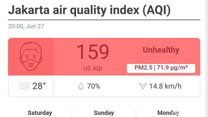 Jakarta Air Quality Index