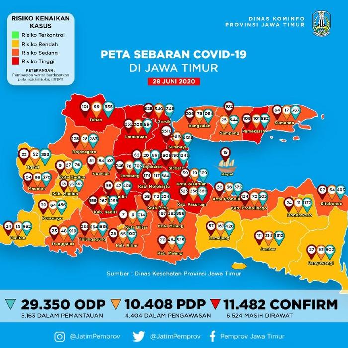 Jumlah kasus positif COVID-19 di Jawa Timur terus bertambah. Hari ini, ada tambahan 241 pasien baru.