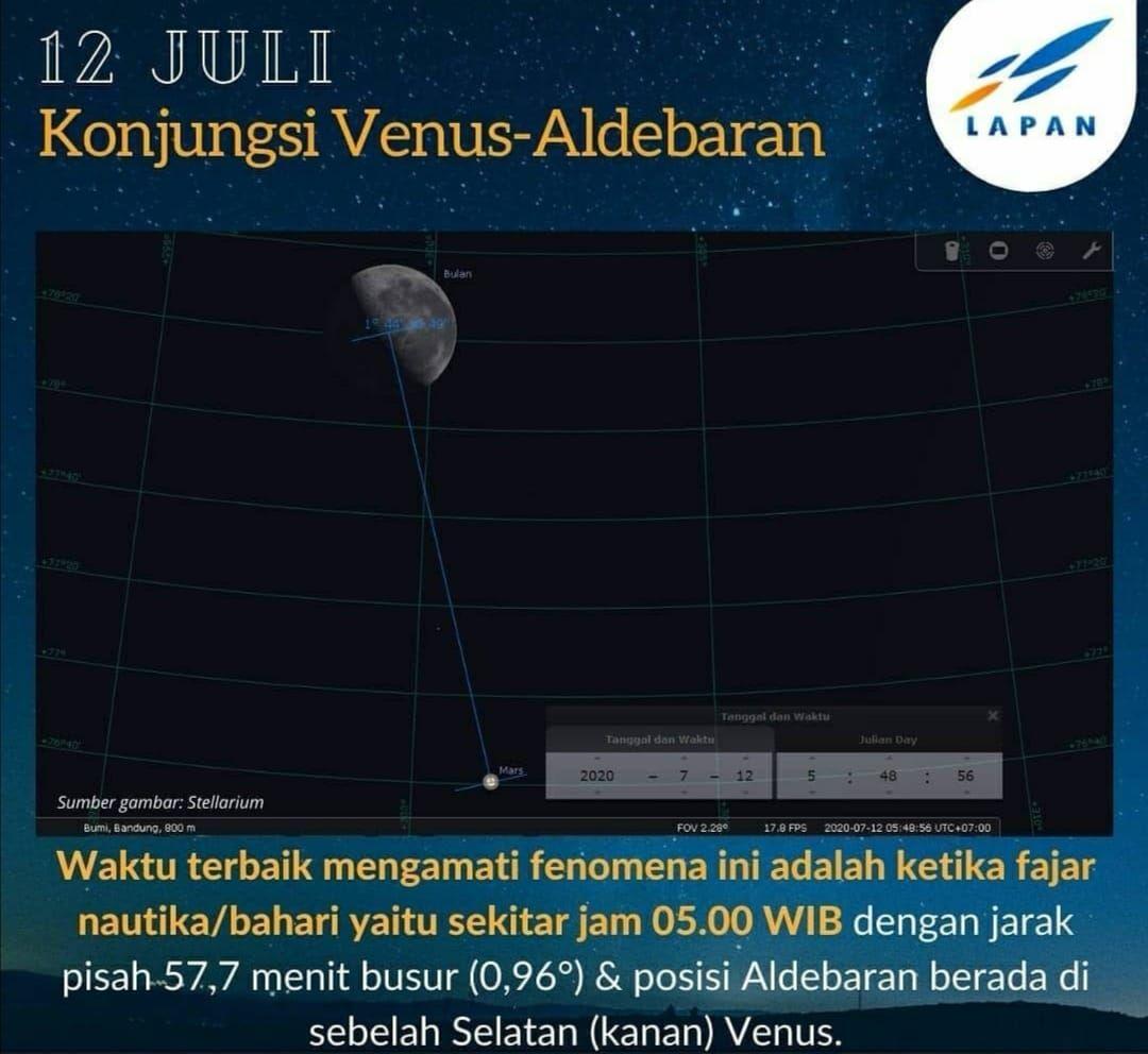 fenomena astronomi
