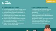 Tuntunan Penyembelihan Hewan Qurban 2020 dari Kemenag RI