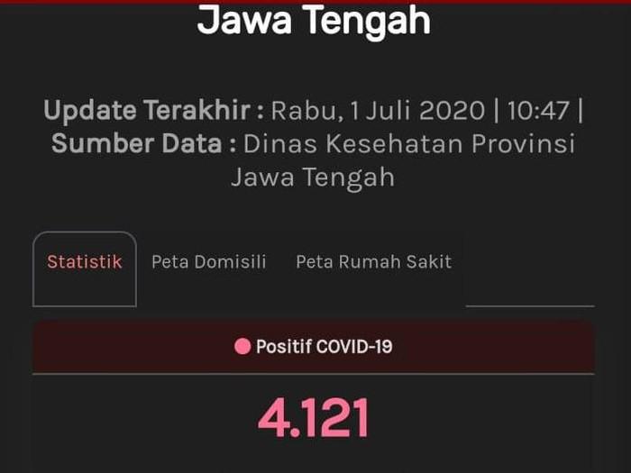 Update Corona di Jateng, Rabu (1/7/2020) pukul 10.47 WIB.