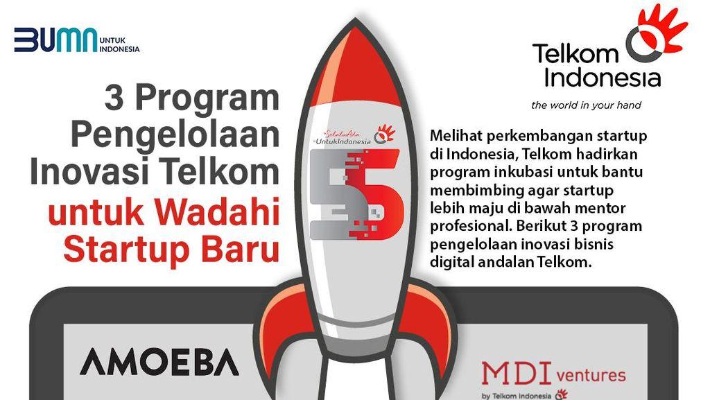 3 Program Pengelolaan Inovasi Telkom untuk Wadahi Startup Baru