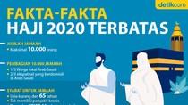 Fakta dan Aturan Haji 2020 dari Pemerintah Arab Saudi