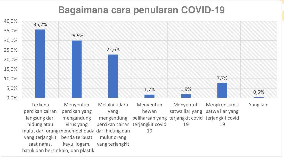 COVID-satwa liar 1