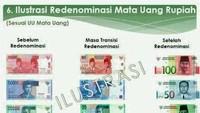 RI Mau Ubah Rp 1.000 Jadi Rp 1, Begini Penampakan Uangnya