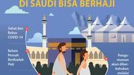 Syarat Ekspatriat di Arab Saudi Bisa Berhaji