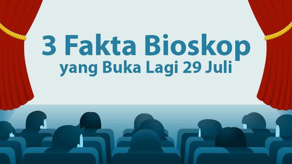 3 Fakta Bioskop Buka Lagi 29 Juli