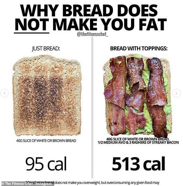 Jumlah Kalori Roti Panggang Aneka Topping