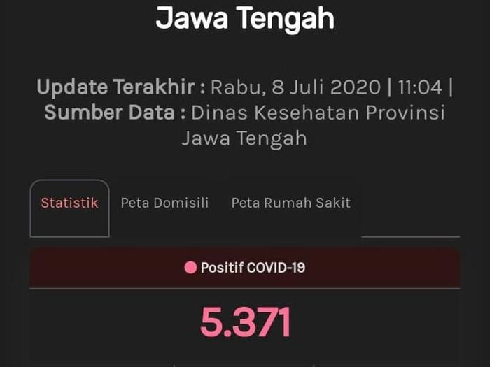 Update Corona di Jateng, Rabu (8/7/2020) pukul 11.04 WIB. (Tangkapan layar web corona.jatengprov.go.id)