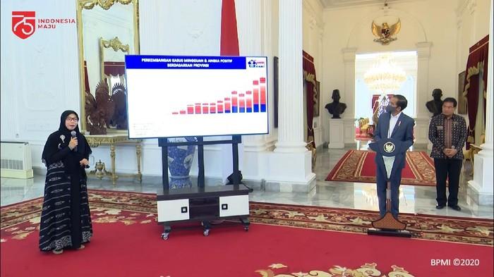 Angka kematian ODP-PDP-OTG 11.477 orang, dilaporkan Gugas COVID-19 ke Jokowi pada 24 Juni. (YouTube Sekretariat Presiden)