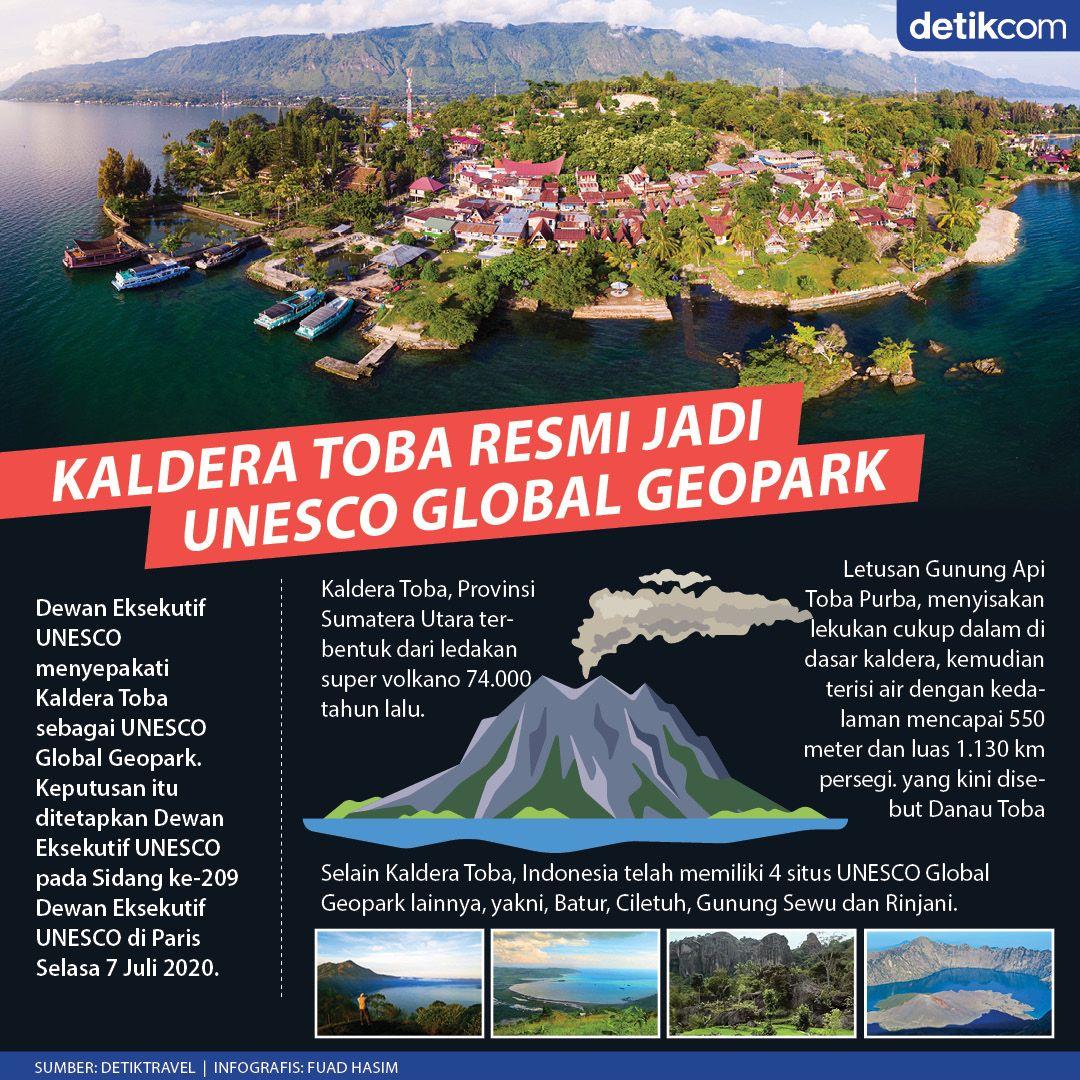 Dewan Eksekutif UNESCO menyepakati Kaldera Toba ditetapkan sebagai UNESCO Global Geopark (7/07). Pada Sidang ke-209 Dewan Eksekutif UNESCO hari ini di Paris, anggota Dewan Eksekutif menetapkan 16 UNESCO Global Geopark baru, termasuk Kaldera Toba.
