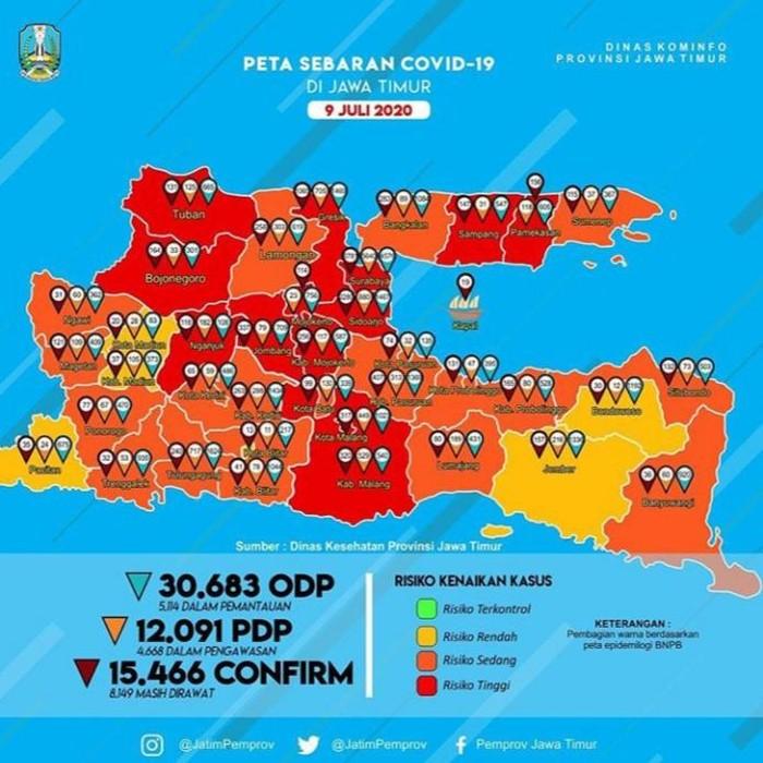 Jumlah kasus positif COVID-19 di Jawa Timur bertambah 418 sehingga totalnya menjadi 15.466. Yang masih aktif mencapai 8.149 kasus.