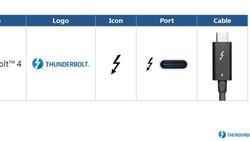 Intel Pamer Thunderbolt 4, Apa Kelebihannya?