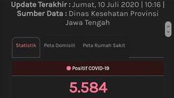 Update Corona Jateng 10 Juni: 5.580 Positif, 1.328 PDPMeninggal