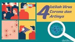 4 Istilah Seputar Virus Corona dan Artinya, Klaster hingga Airborne