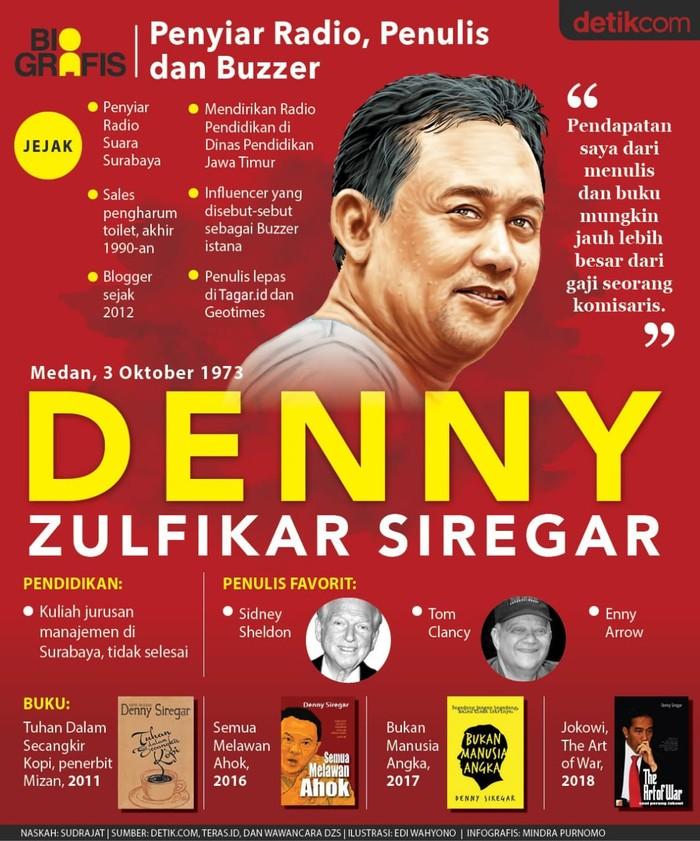 Denny Siregar, buzzer