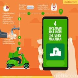 4 Aturan New Normal Saat Harus Pesan Delivery Makanan