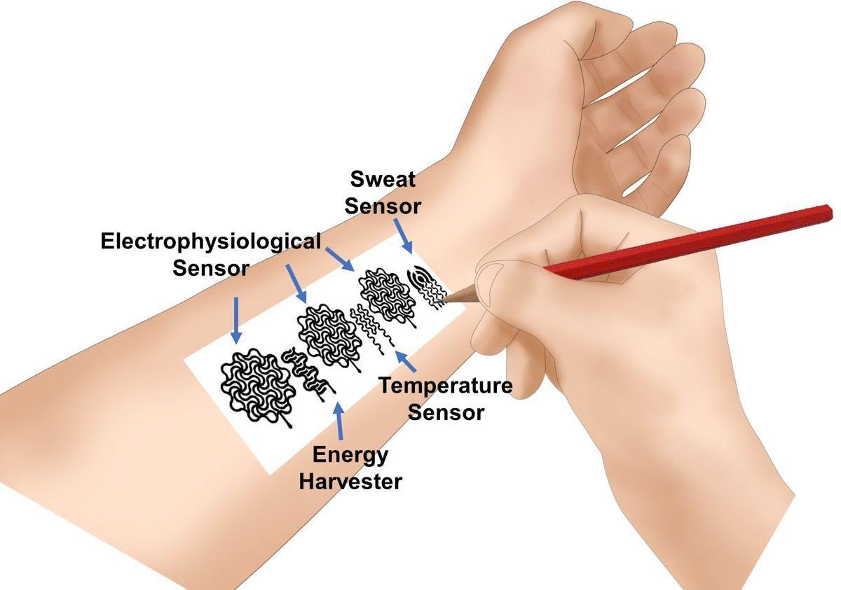 ilmuwan pensil kertas perangkat kesehatan