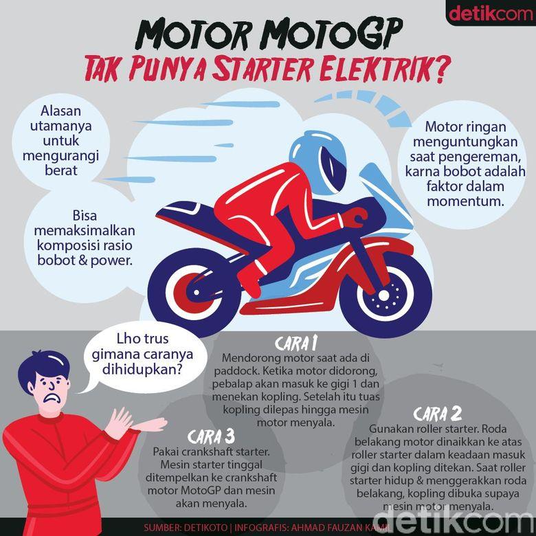 Starter Elektrik MotoGP