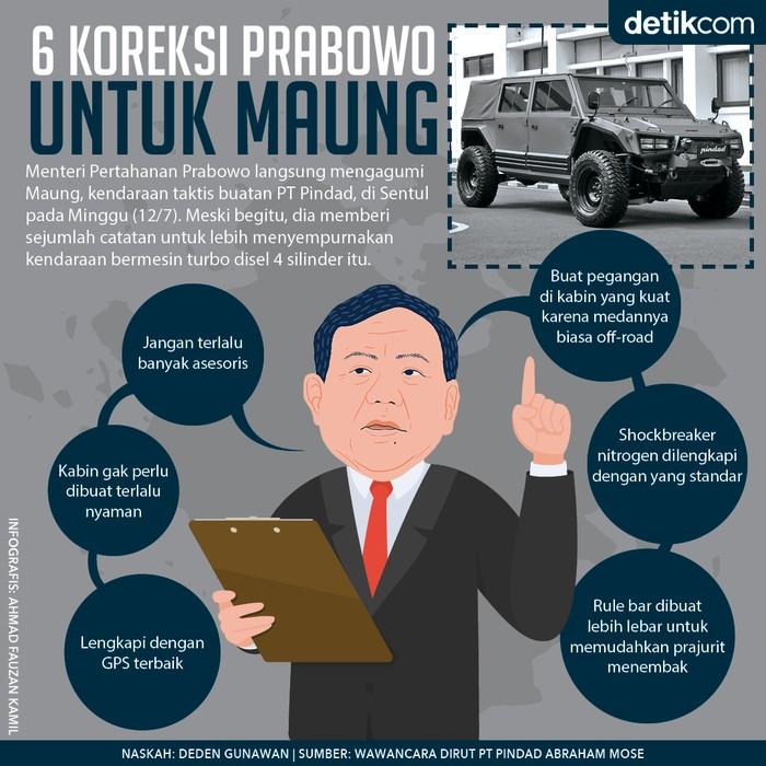 Prabowo berikan koreksi untuk Maung buatan Pindad yang dijajalnya