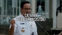 PSBB Transisi DKI Diperpanjang atau Diakhiri?
