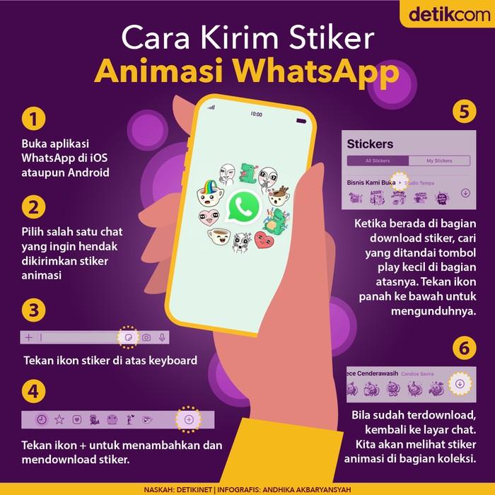 Infografis Cara Kirim Stiker WhatsApp