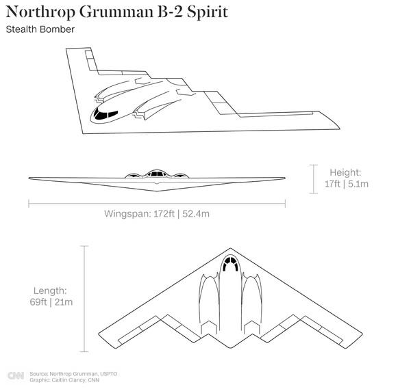 Pekerjaan Northrop memuncak pada garapan YB-49, desain sayap terbang bertenaga jet pertamanya pada tahun 1947. Proyek ini tertahan dan digunakan untuk memulai program B-2, pesawat berjarak beberapa dekade namun memiliki banyak kesamaan, termasuk lebar sayap.
